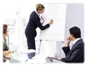 Оценка эффективности обучения персонала организации